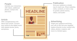 infographic-publication